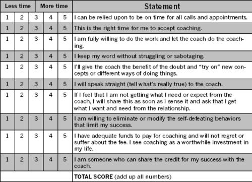 Coachabilityindex_3